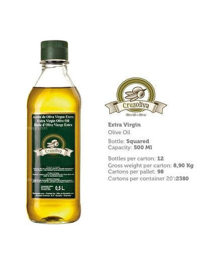 Aceite de oliva Virgen Extra Pet 250ml